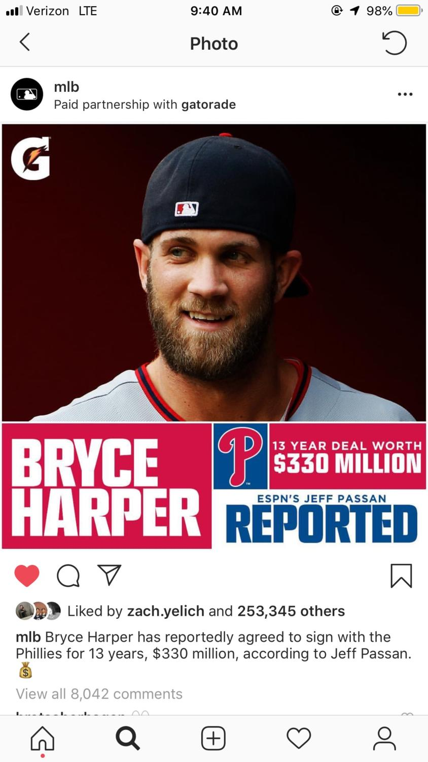 Free Agent Bryce HArper has reportedly agreed to a deal with the Philadelphia Phillies for 330 million dollars.